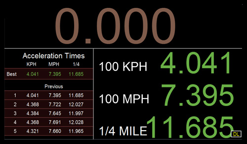 100 Kph To Mph >> Z1 Dashboard What S New In Version 4 20