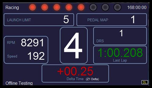 Z1 Sim Dashboard   Road Dashboards