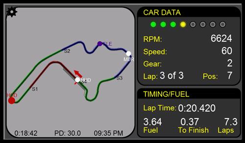 Z1 Dashboard : Track Maps